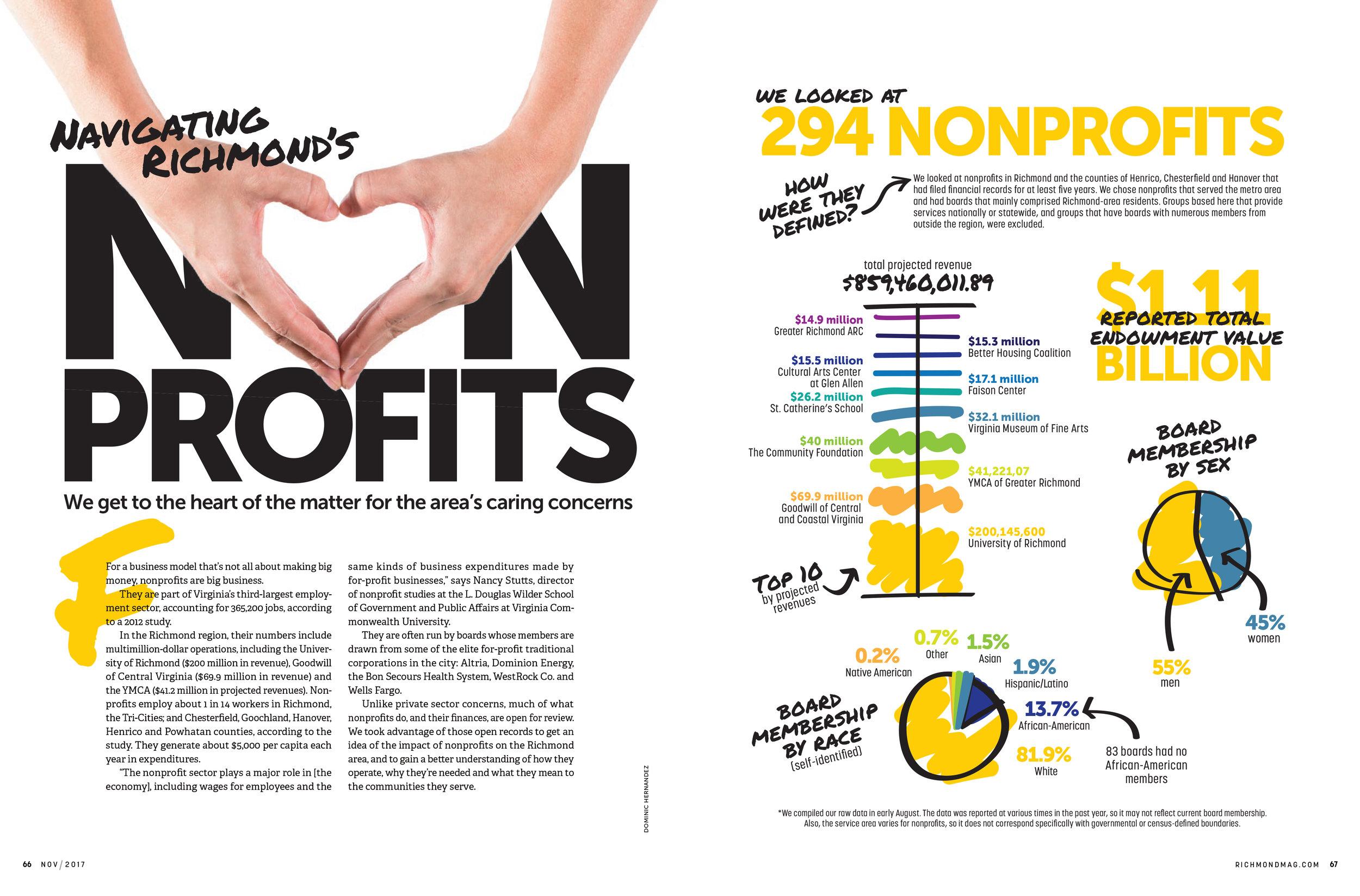 1117Nonprofits.jpg