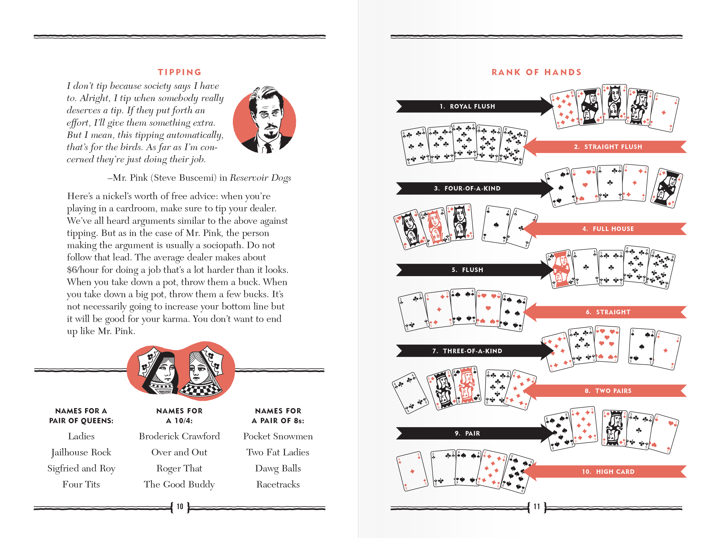 The Poker Aficionado interior spread