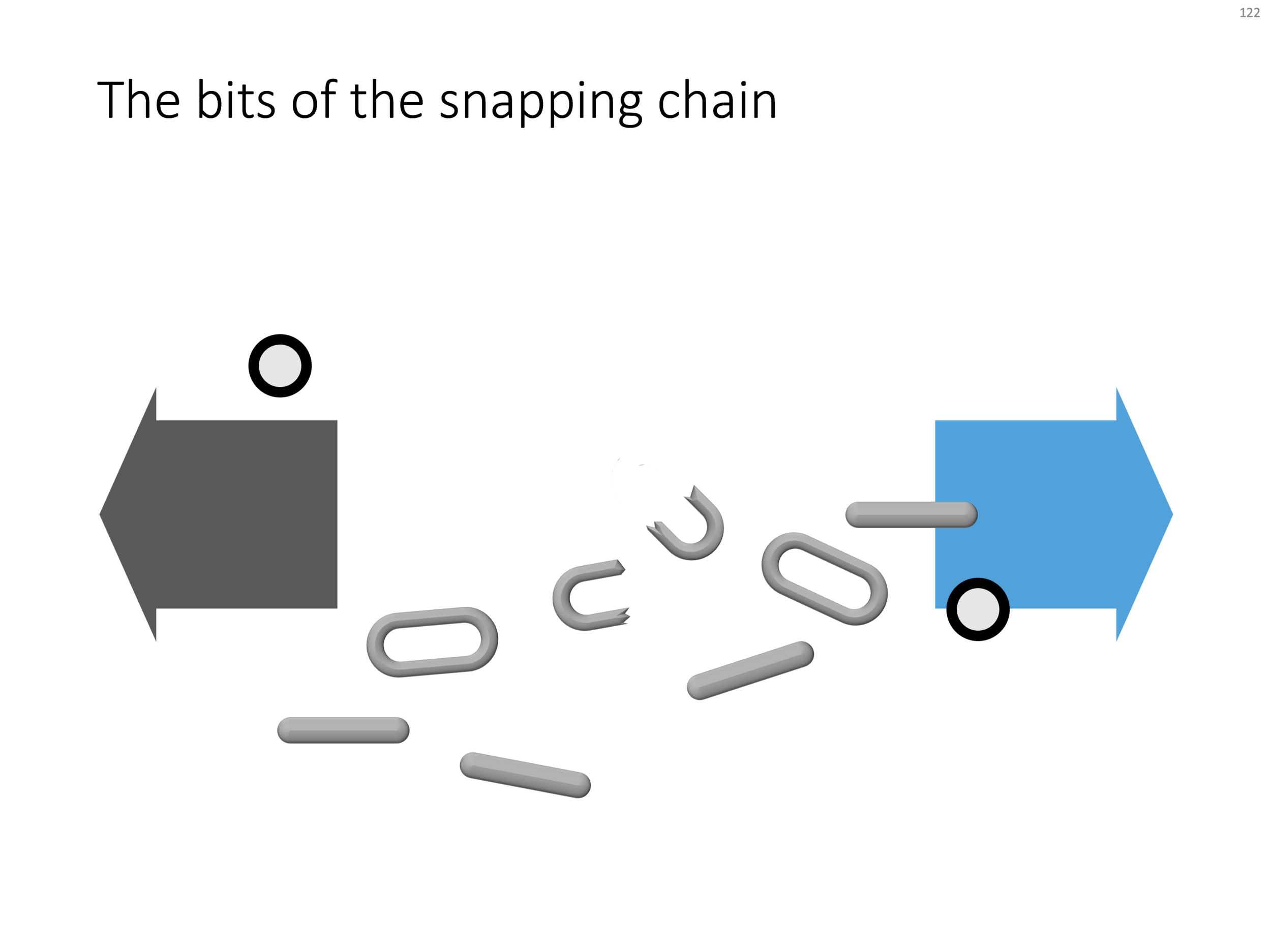 Snapping chain