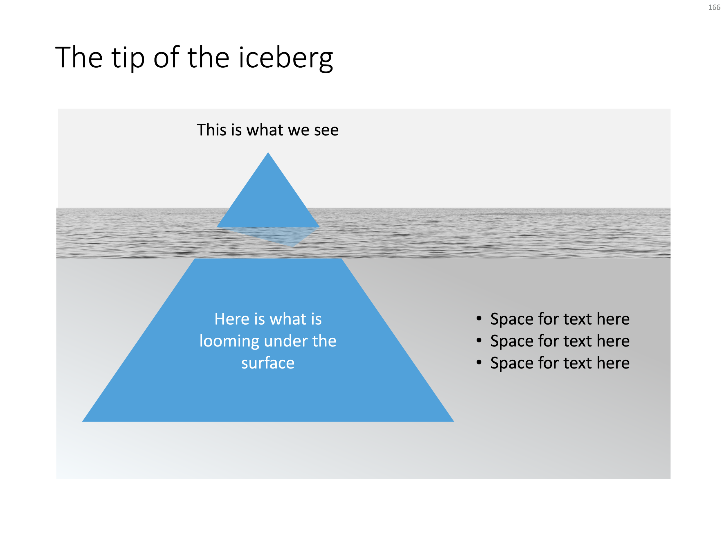 "The tip of the iceberg presentation ""classic"" (or cliche?)"