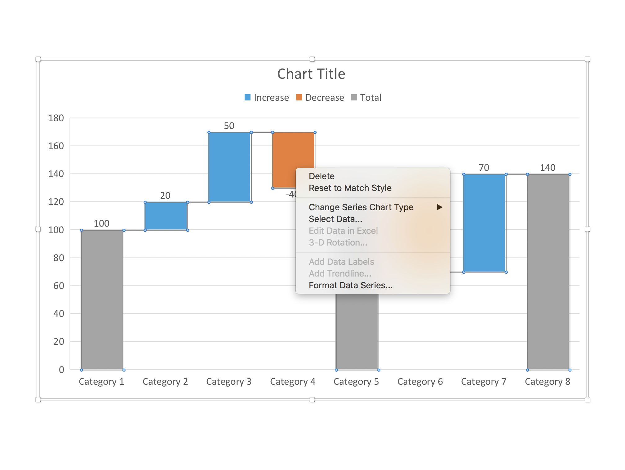 """1. Data in the standard PowerPoint for Mac waterfall chart cannot be edited (""""edit data in Excel"""" is grey out)"""