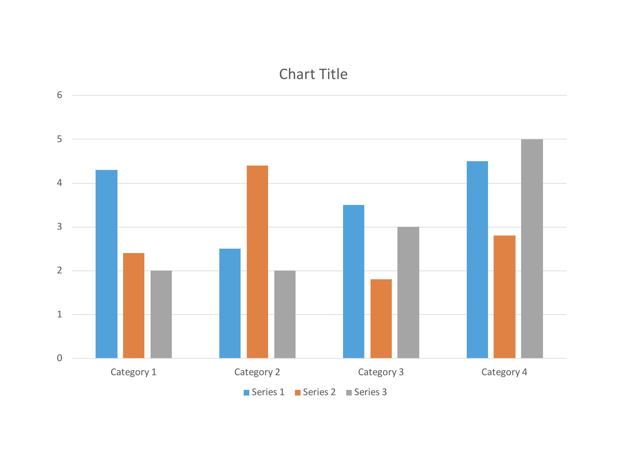 3. Work around: add a regular column chart