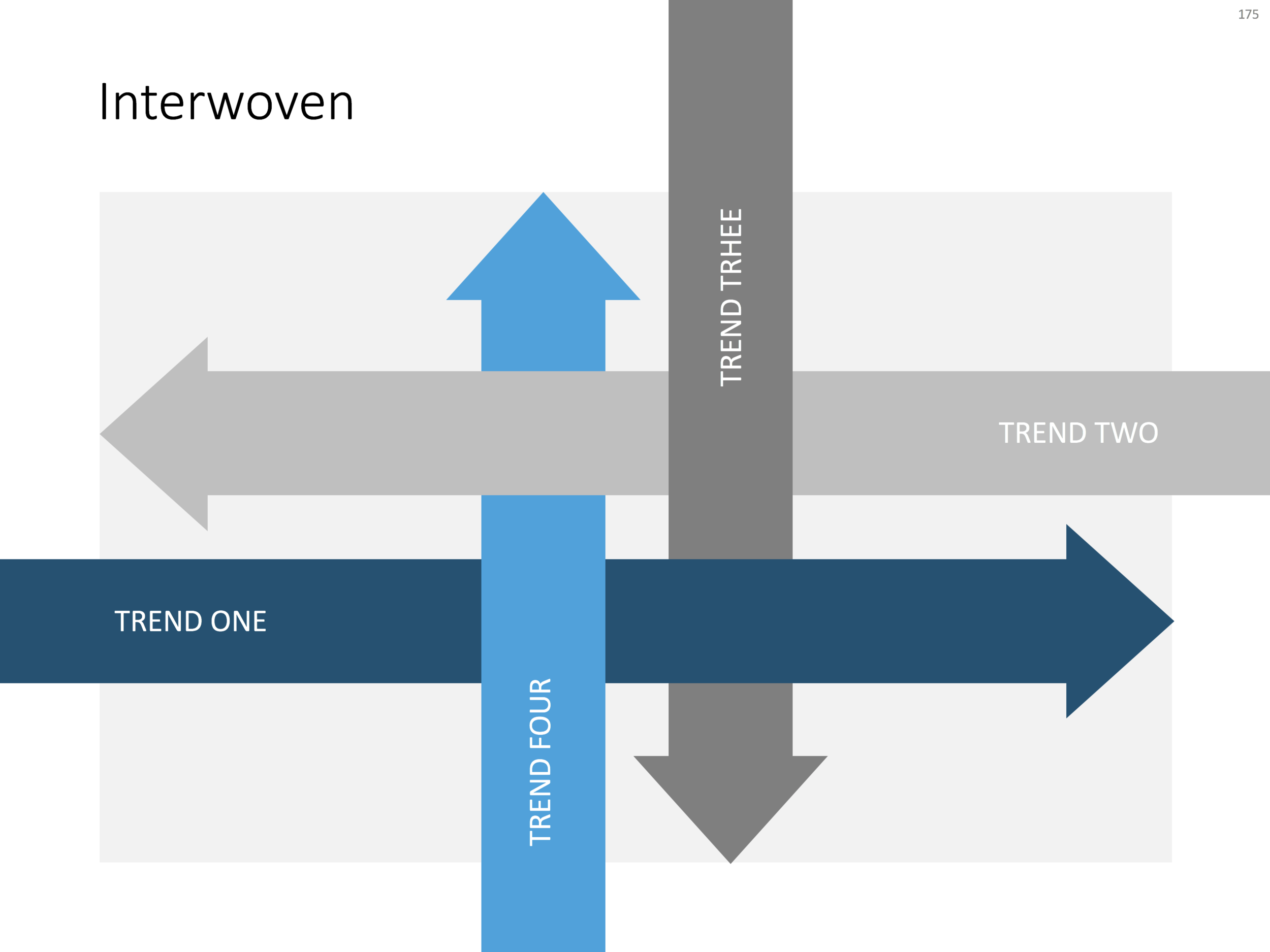 Layered PowerPoint arrows give a fabric or knot type slide layout