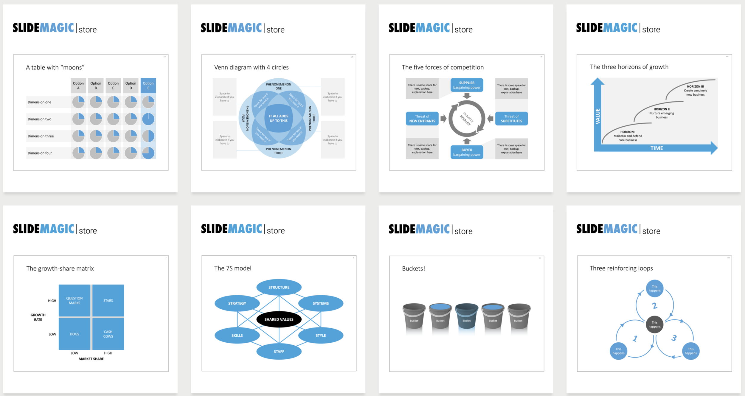 Examples of PowerPoint slides that are typically used in consulting presentations