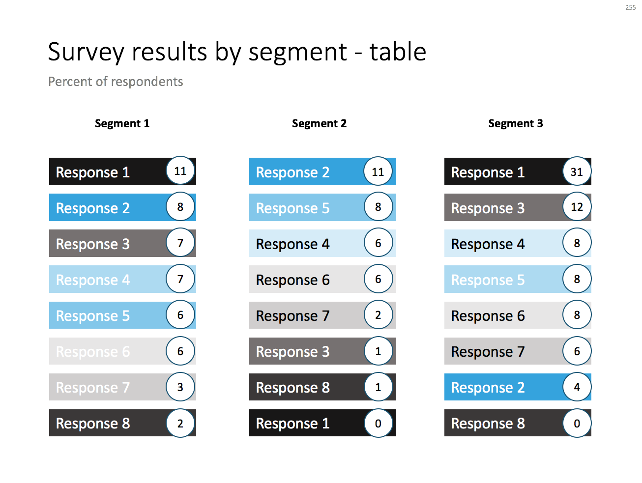 255 - Survey results - table.png