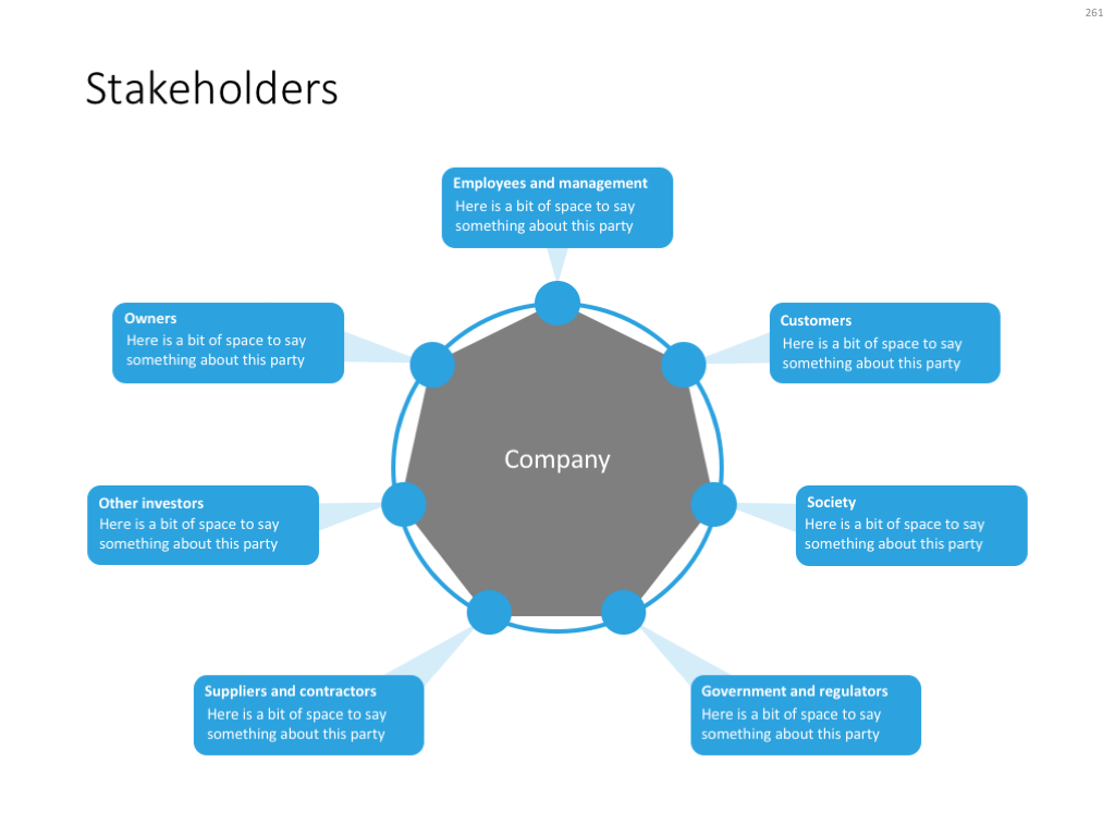 Presentation template with company stakeholders