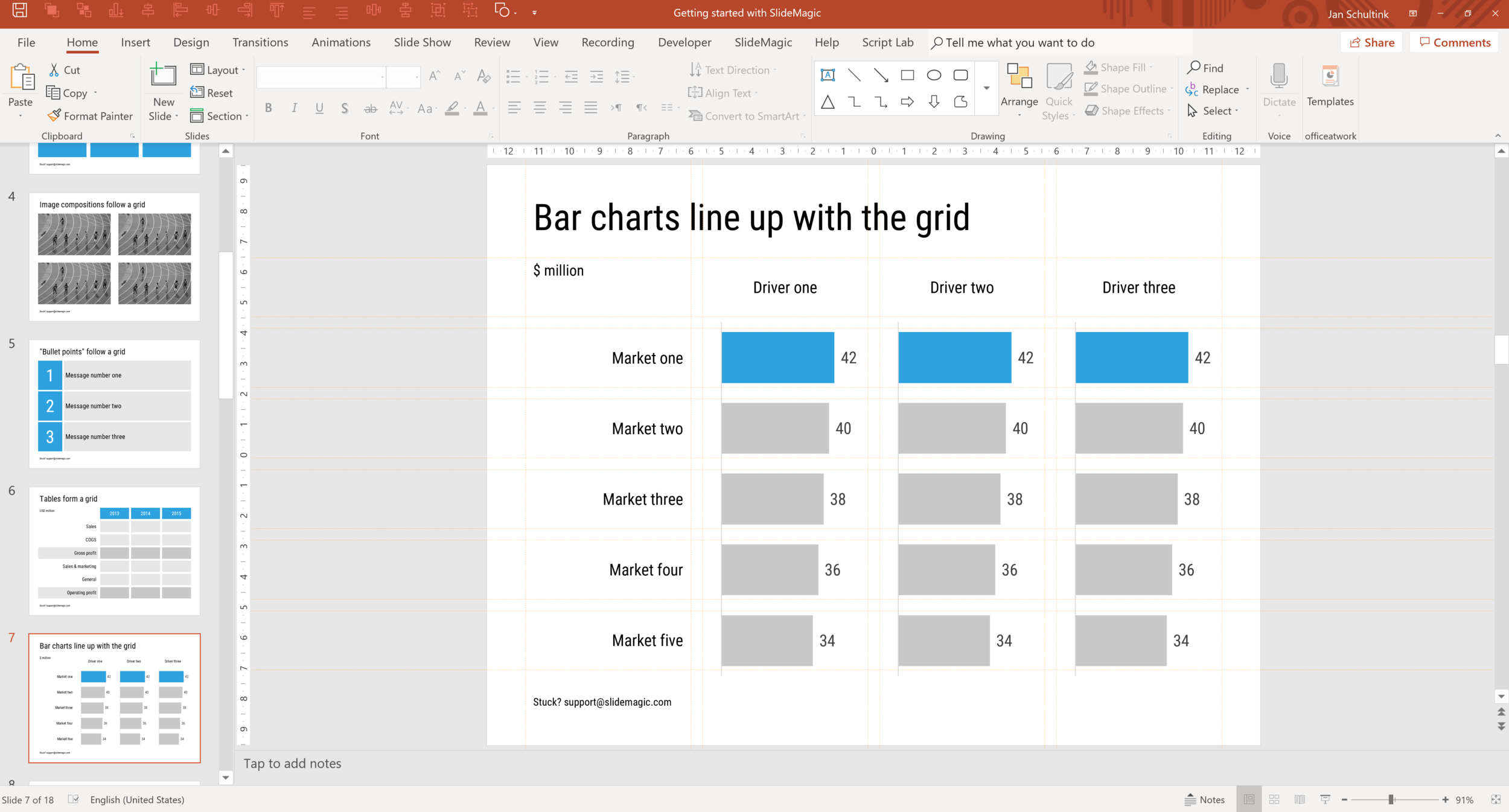 PowerPoint charts can be hard to line up manually, SlideMagic glues them to the grid for you