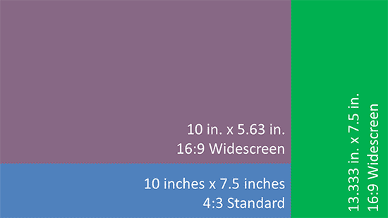 PowerPoint screen sizes explained by  Indezine