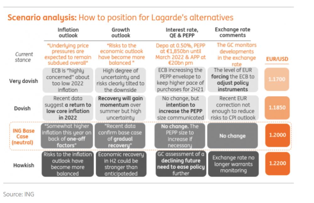 Busy economics slide in SlideMagic