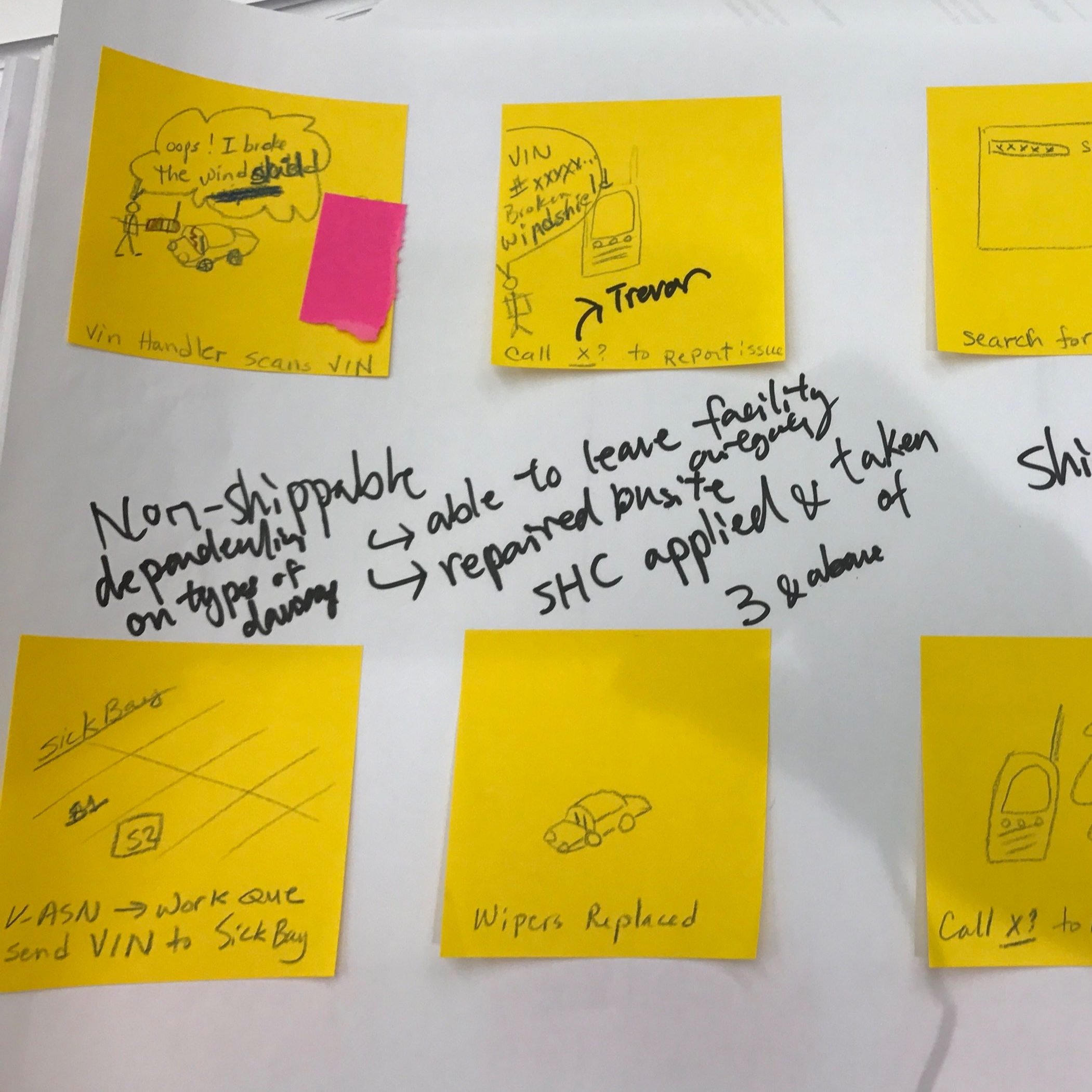 One of the storyboards from a co-creation workshop.