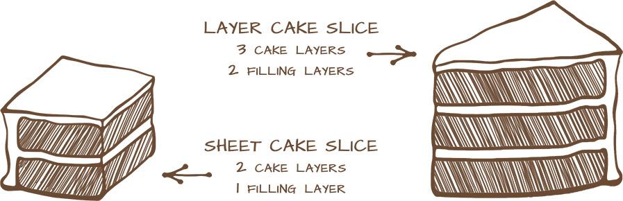 cake layers.jpg