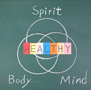 Spirit:body:mind.jpg