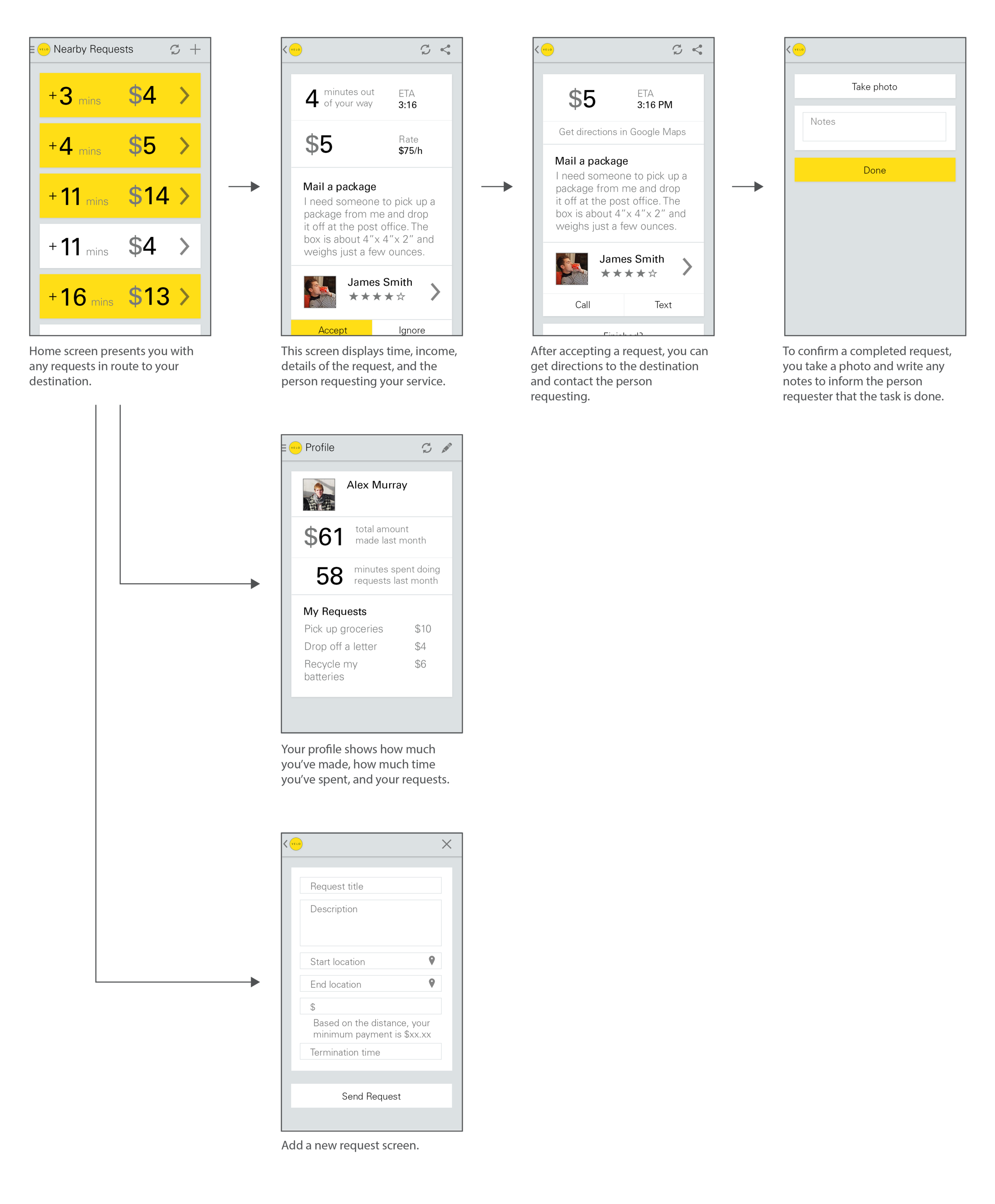 Flow Through the App.png