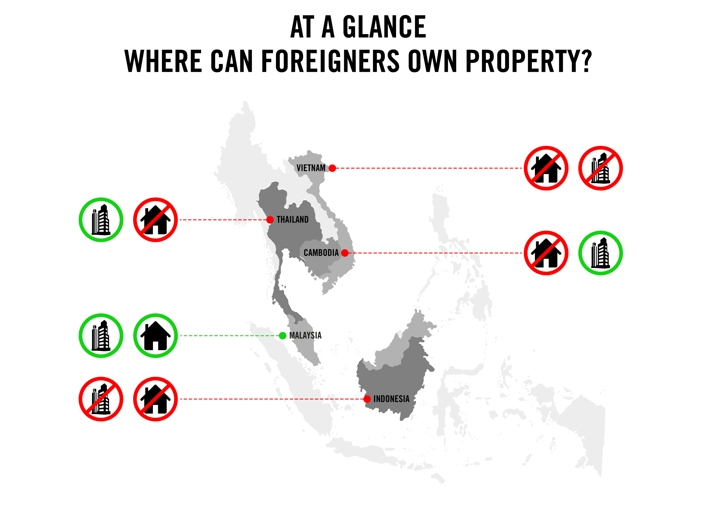 Property Infographic for Foreigners - Page 1.jpg