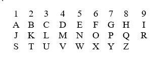 Note each number that correlates with each letter in your name. Do any numbers repeat four or more times?