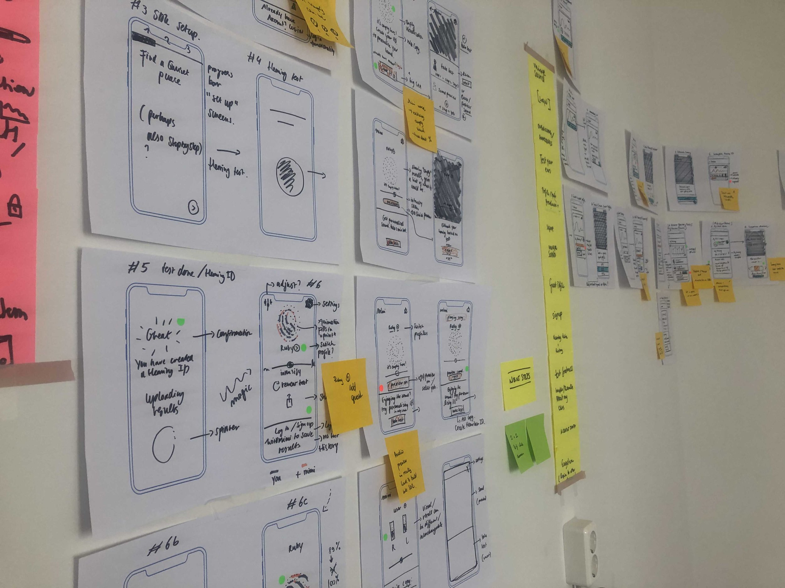 Outcomes of a design sparring session with mobile developers