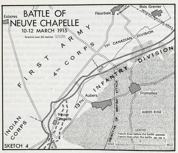 Battle of Neuve Chapelle