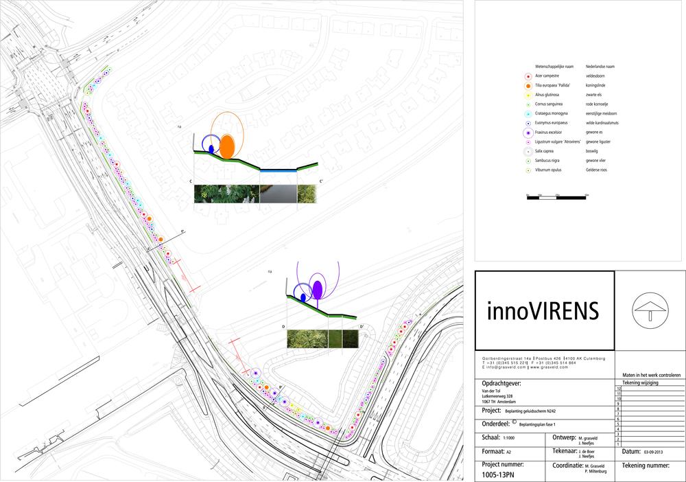 Ontwerp/beplantingsplan landschappelijke inpassing geluidsschermen