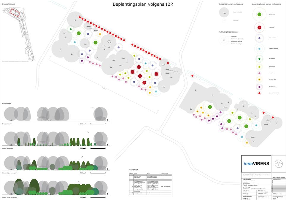 Ontwerp innoVIRENS voor een deel van het Park Waterwingebied