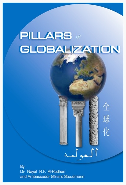 Copy of PILLARS OF GLOBALIZATION