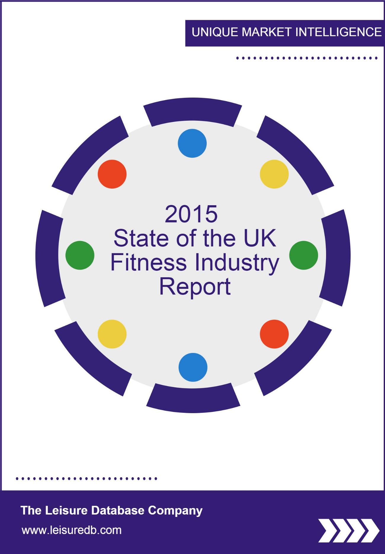 Fitness Industry UK