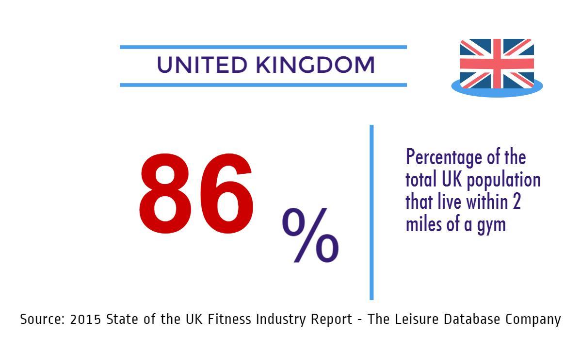 Fitness Industry UK.jpeg