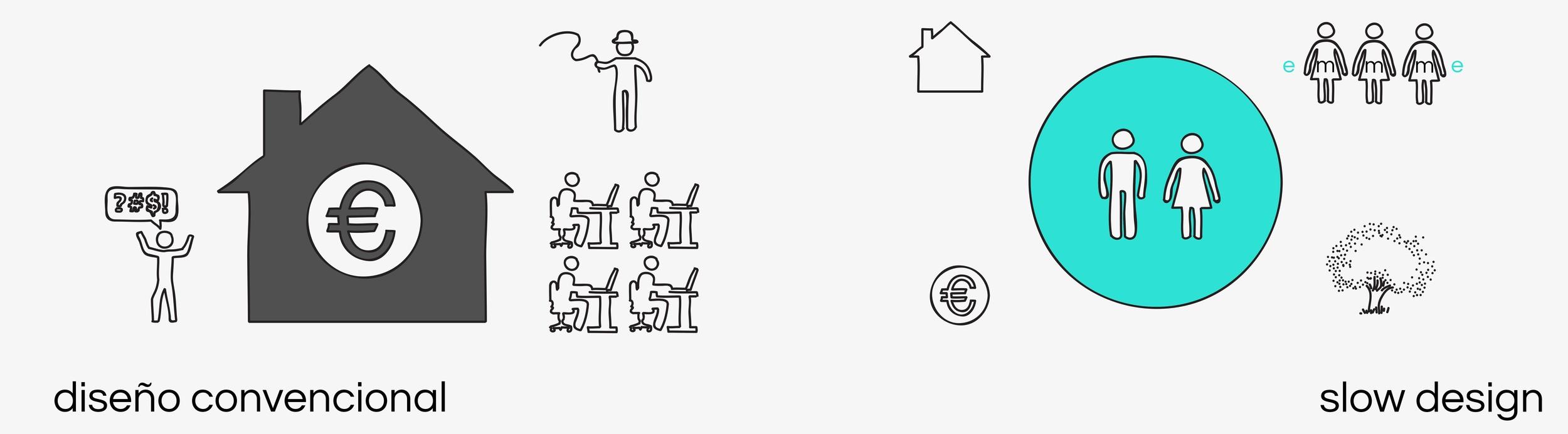 emmme-filosofía-slowdesign-01diseñoentornoalapersona.jpg