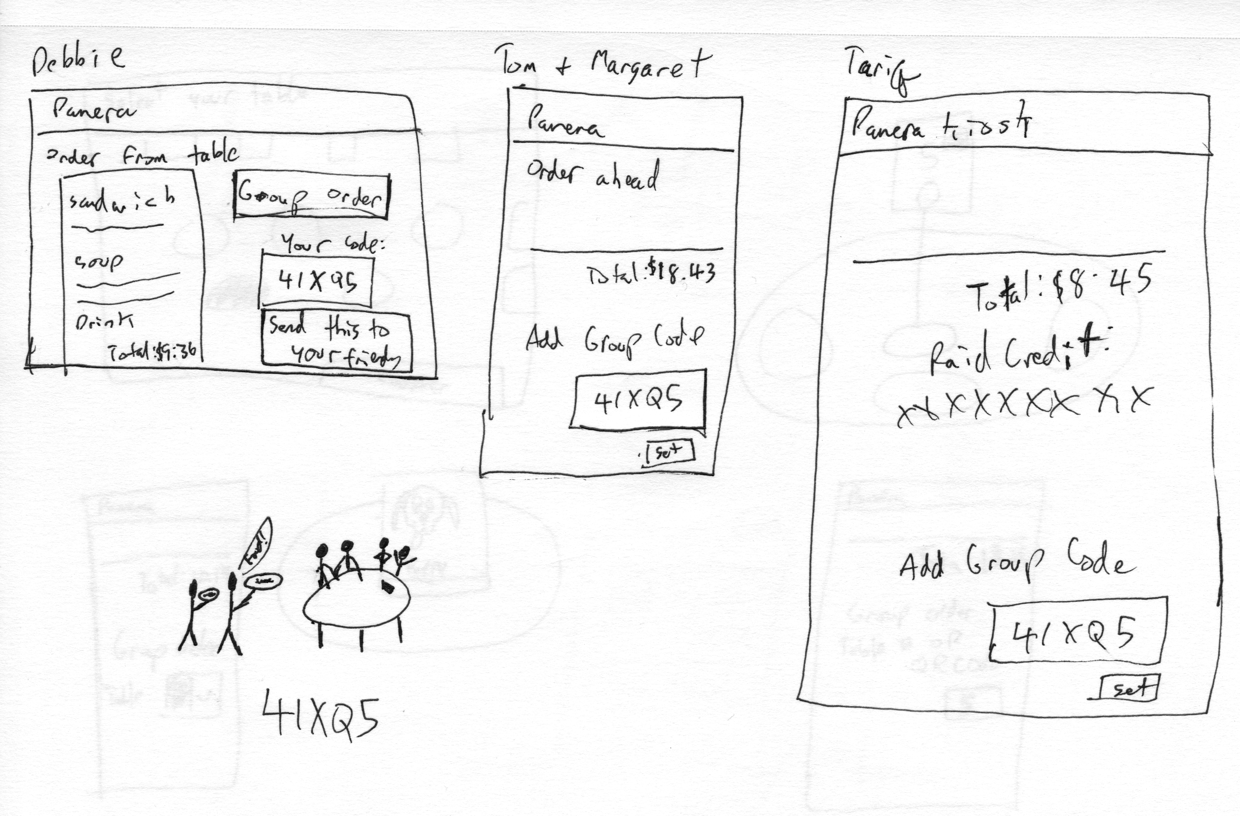 An early sketch of our group experience and how different entries into the experience might look.