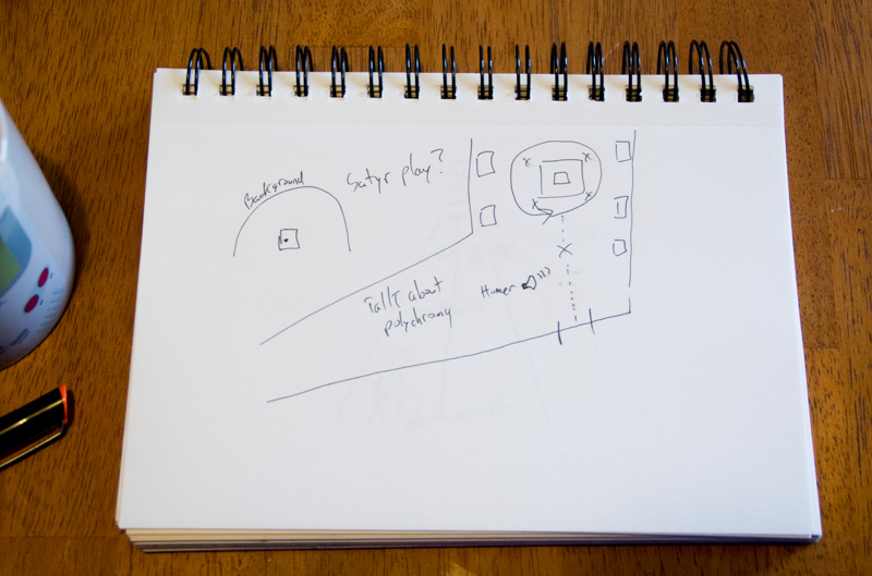 """This early idea shows a diagram of the space, and the use of the patrons movement as an interactive technique. Patrons would walk one direction to view older versions of the statue, and another direction to view later versions. In addition, you can see a sketch of an idea presenting a """"Satyr play"""", explaining the historical context of the Satyr in antiquity."""