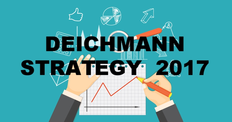 2016-Marketing-Strategies-to-Pay-Attention-to-Now.jpg
