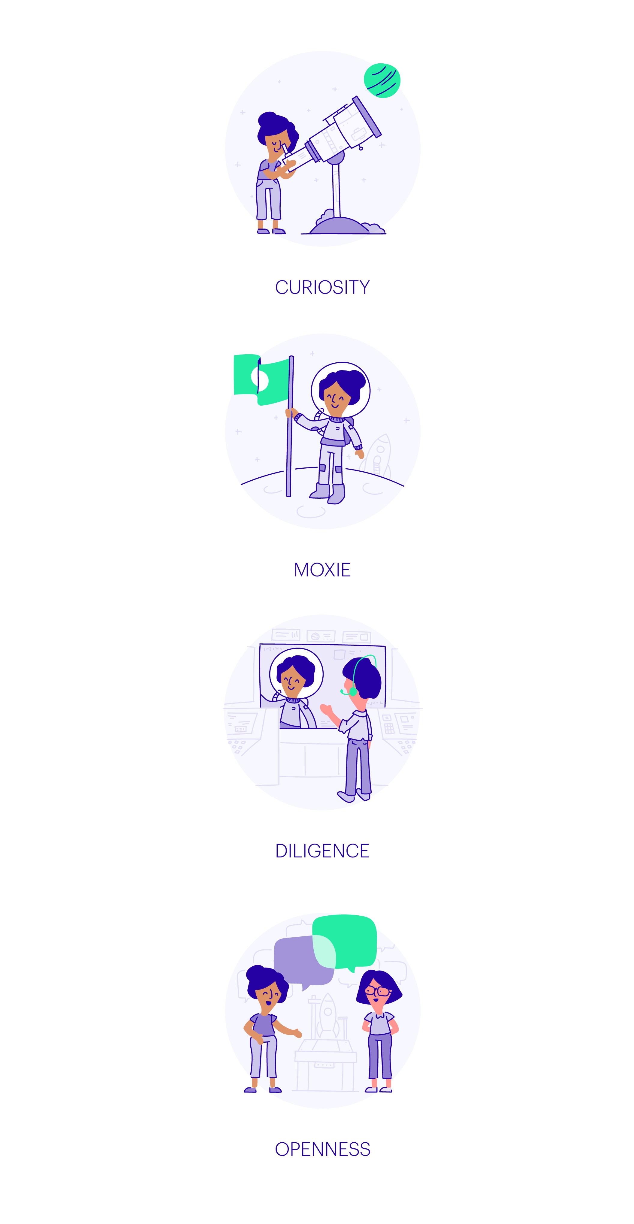 Scratch core values