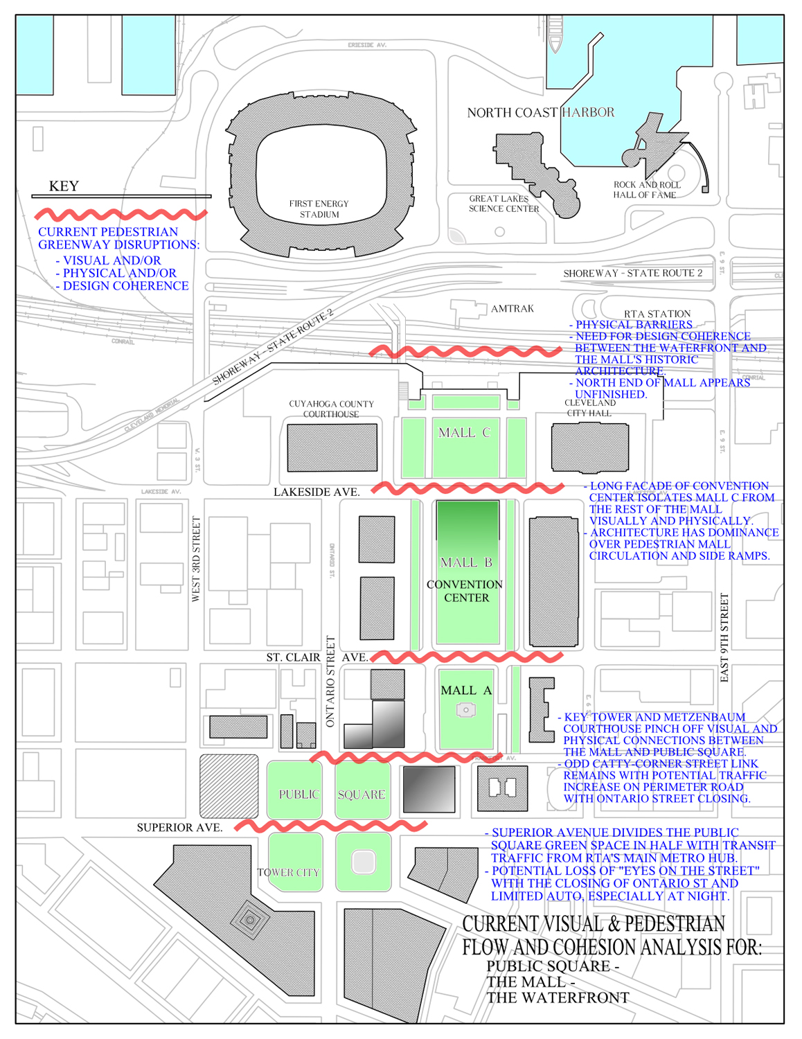 Analysis of Cleveland Public Square, The Mall, & Waterfront