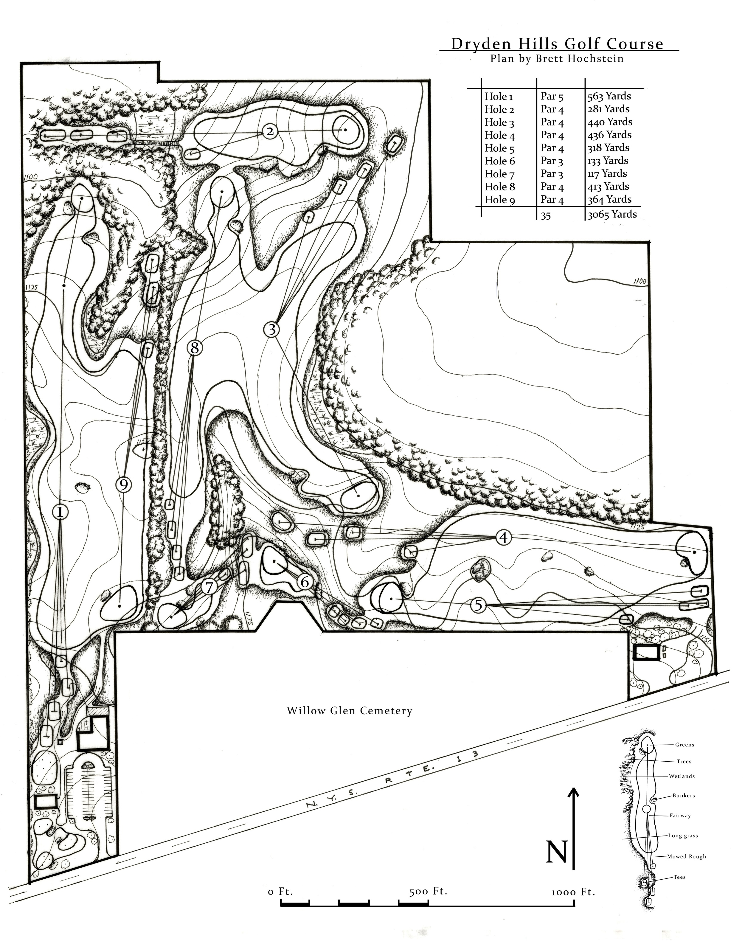 Plan drawing for a conceptual 9 hole course in Central New York
