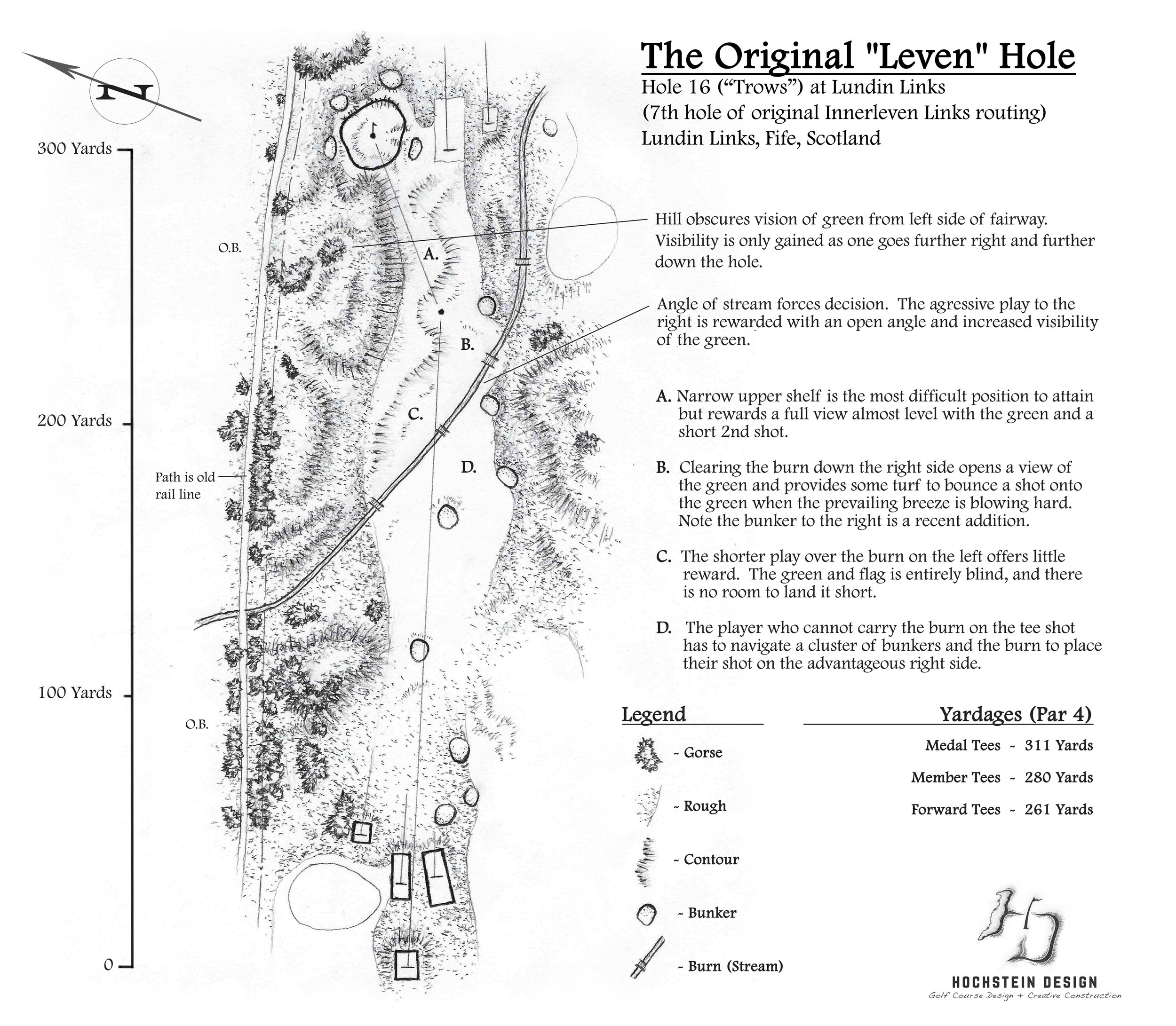 """Analysis of the inspirational hole for Charles Blair MacDonald's """"Leven Hole"""" template."""