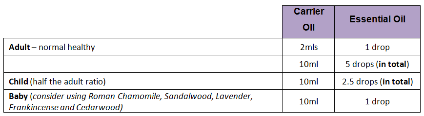 dilution chart 1.png