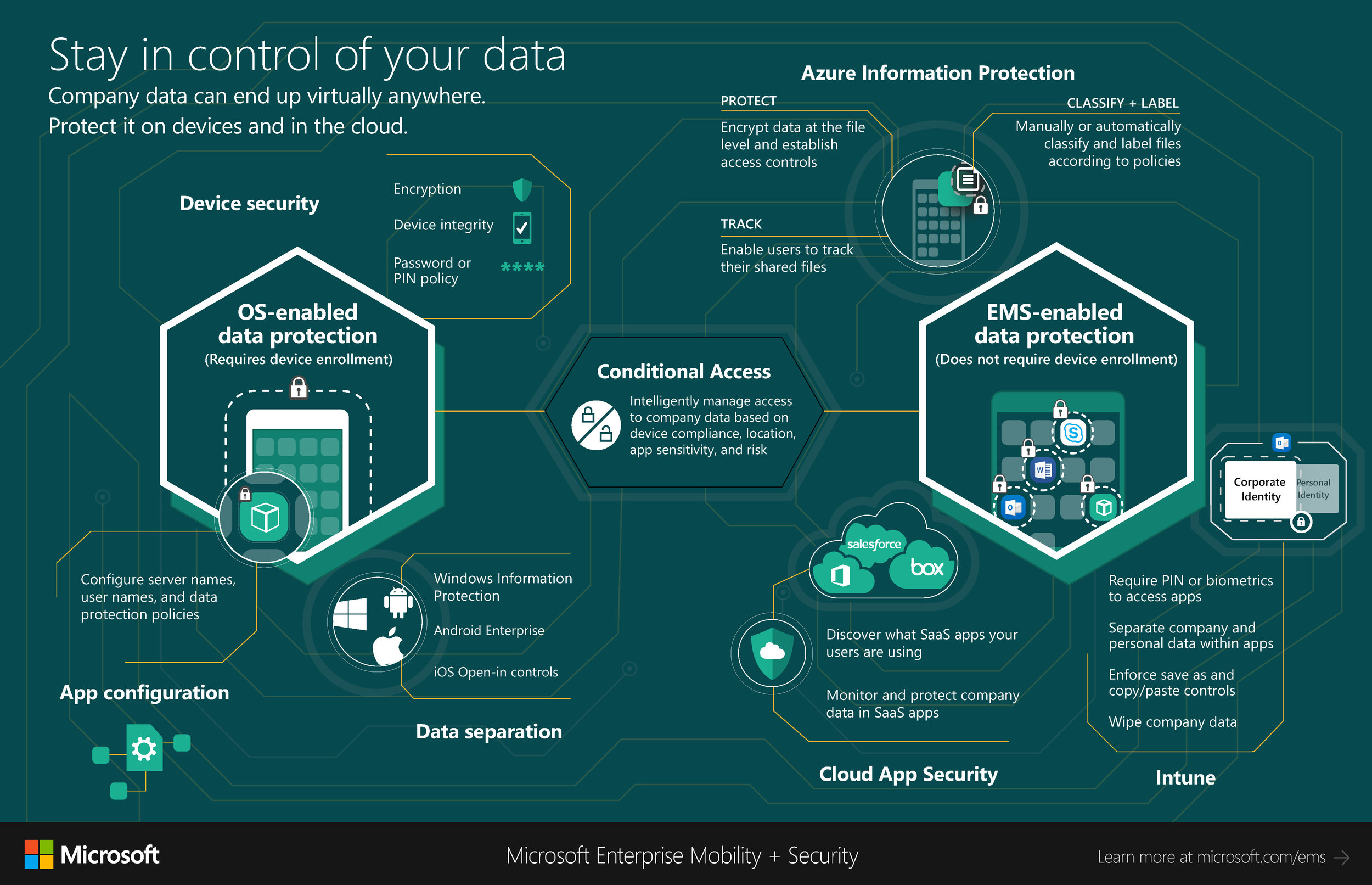 All_MSFT_Infographics_Page_05.jpg