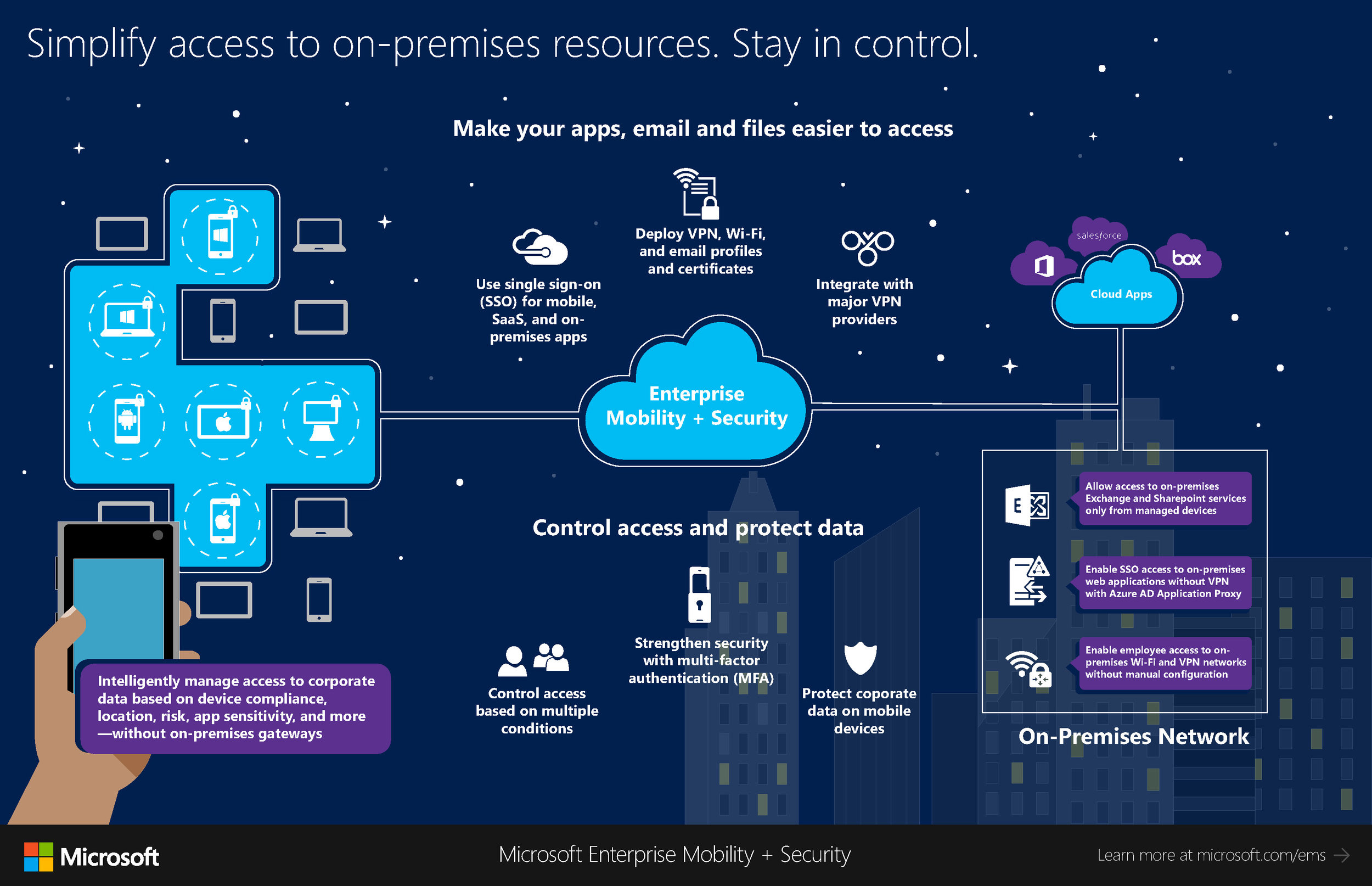 All_MSFT_Infographics_Page_09.jpg