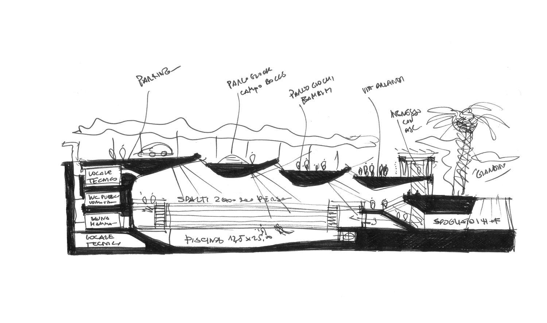 Silvio d'Ascia Architecture – Anacapri