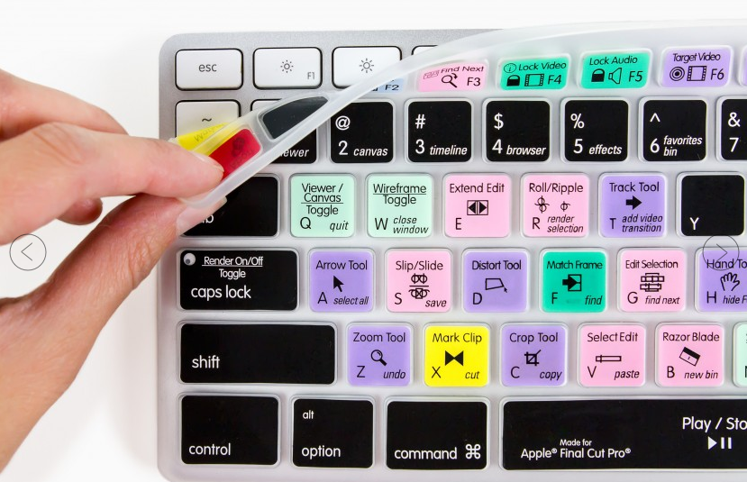Photoshop Keyboard Skin
