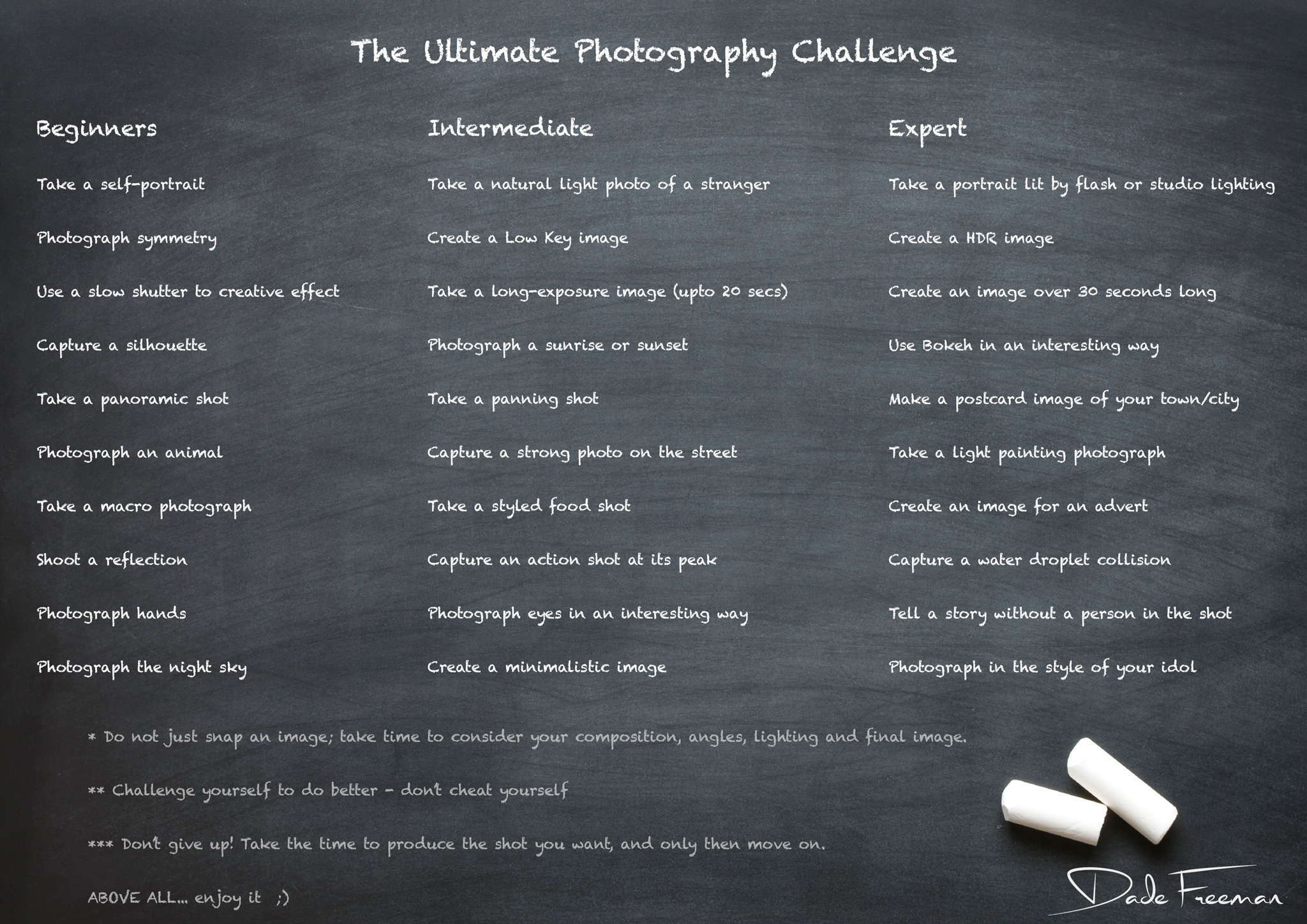Ultimate Photography Challenge