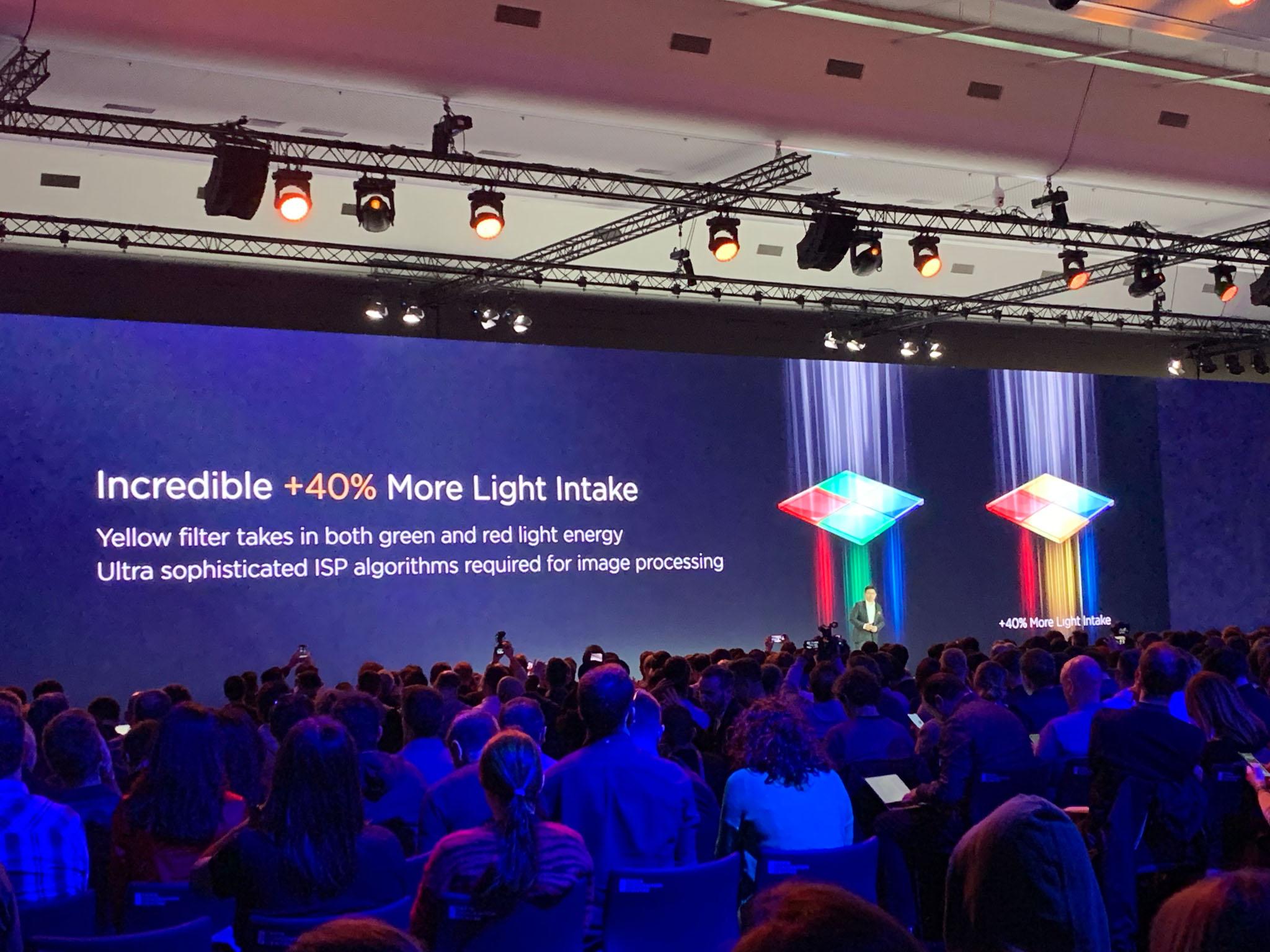HUAWEI hat die Farberkennung von RGB zu RYYB geändert, was für eine bessere Ausleuchtung Ihrer Bilder sorgt. Das erfolgreiche Zusammenwirken des SuperSpektrum-Sensors von HUAWEI, des ISP des Kirin 980 und des selbst entwickelten Algorithmus trägt mit 40% mehr Licht dazu bei, dass die Erinnerungen tagsüber und auch nachts klar und deutlich eingefangen werden.