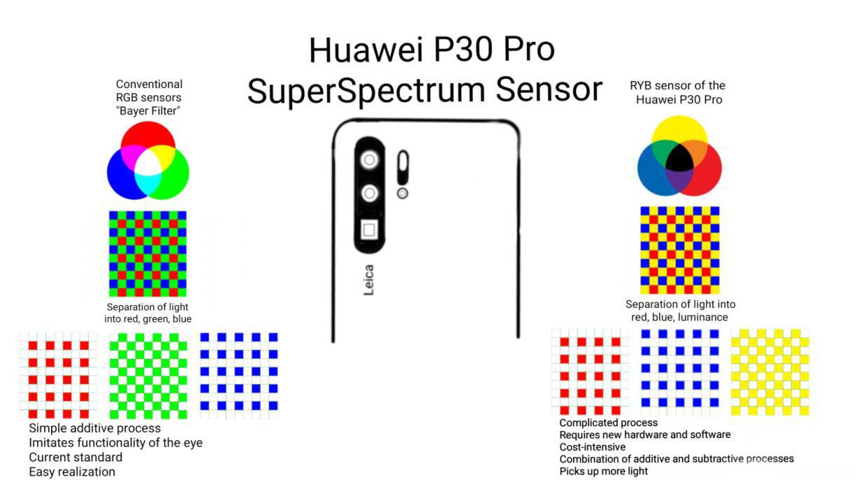 Huawei-P30ryb.jpg
