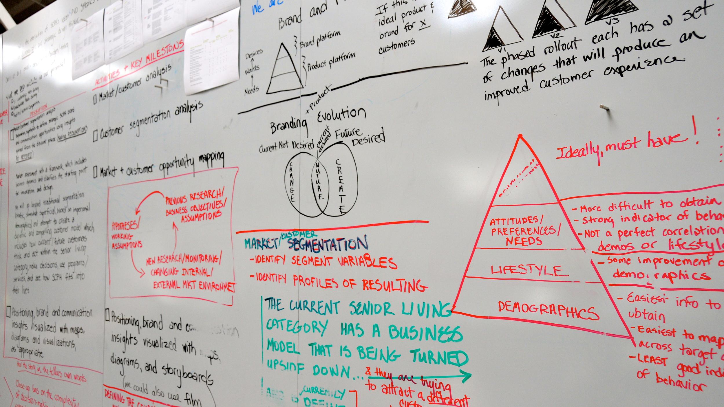 work strategy whiteboard