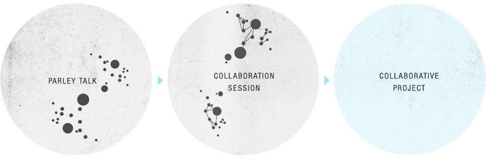 collaborations_gfx.jpg