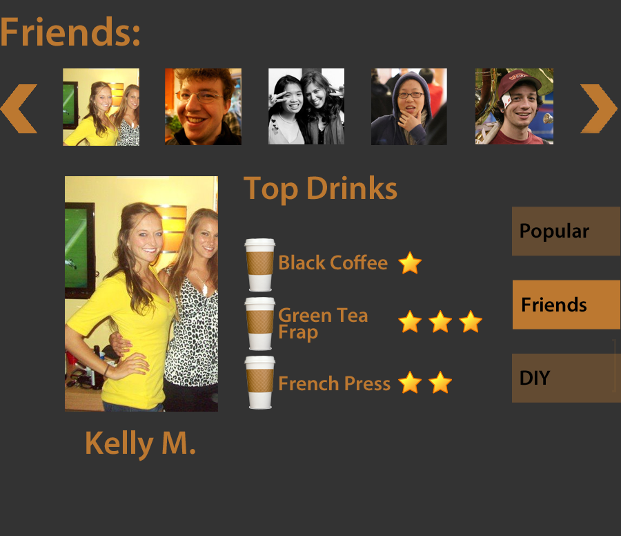 Check out drinks popular among friends