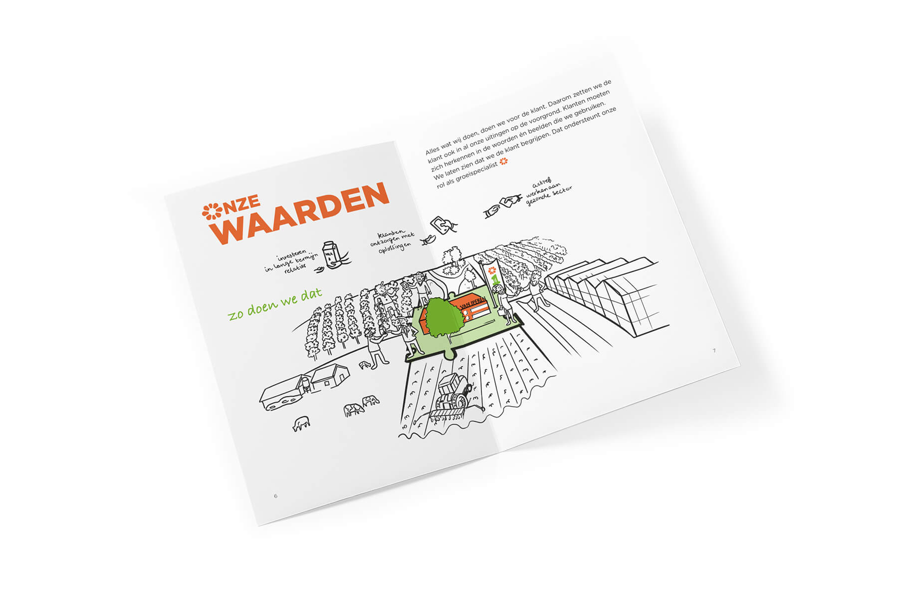 Corporate brochure  - inspiratiegids medewerkers Van Iperen