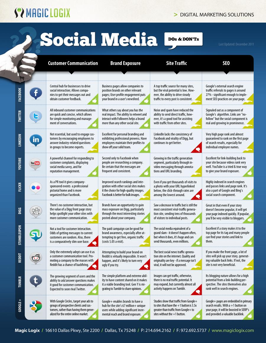 infographic-socialmedia62B.jpg