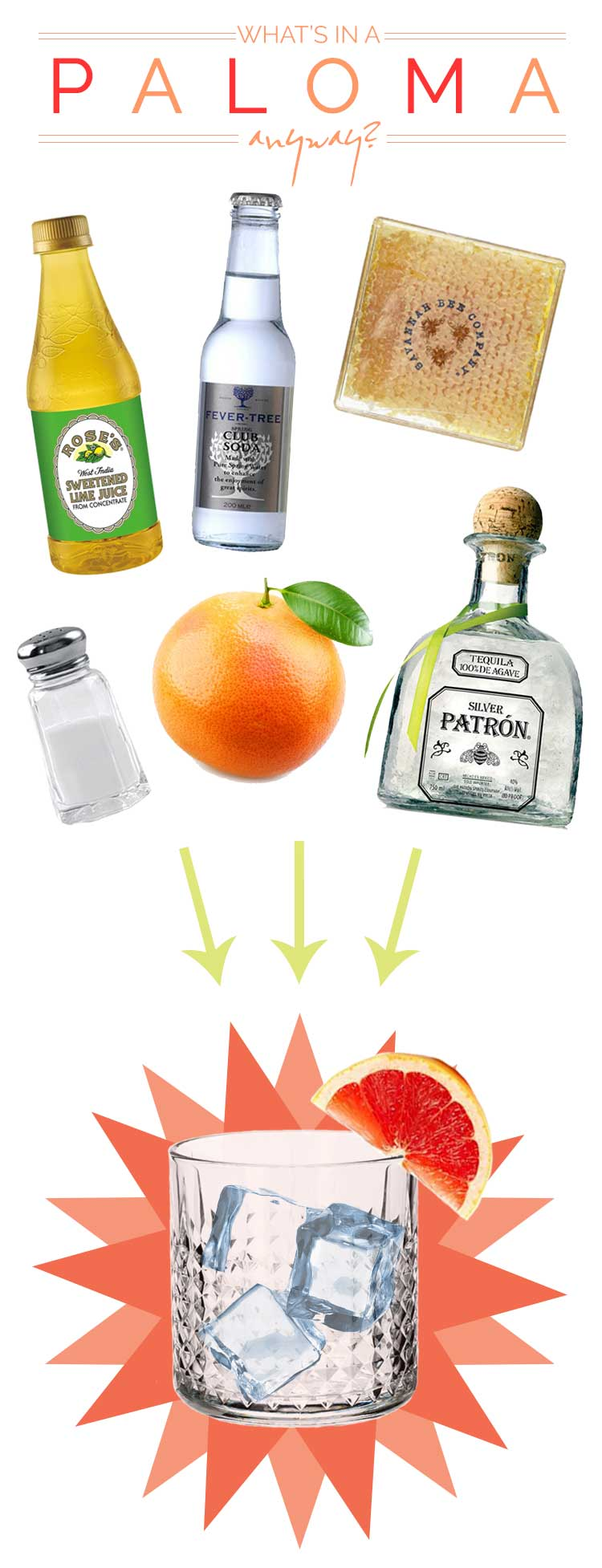 What's In A Paloma Anyway | Wellnesting