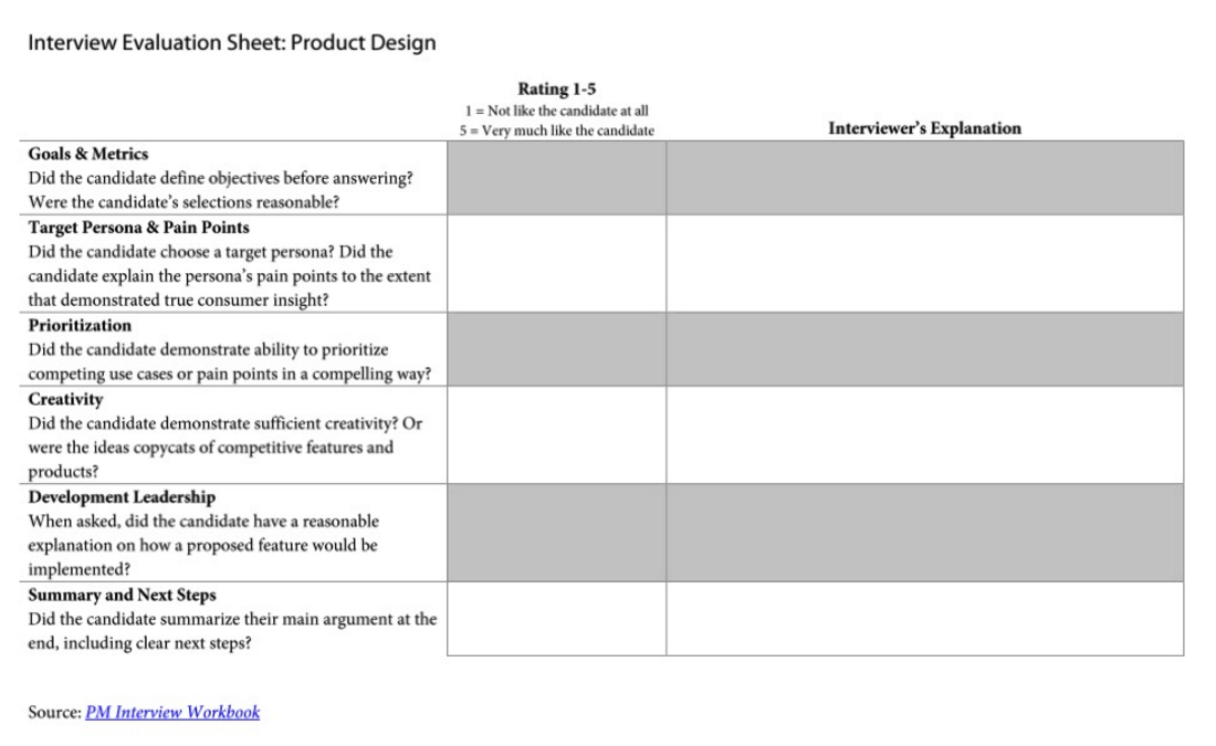Screenshot: PM Interview Evaluation Sheet for Product Design Questions