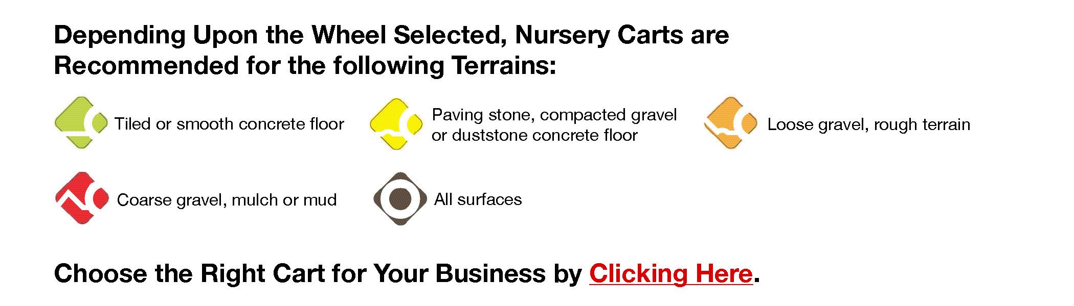 Nursery Cart Terrain Options.jpg